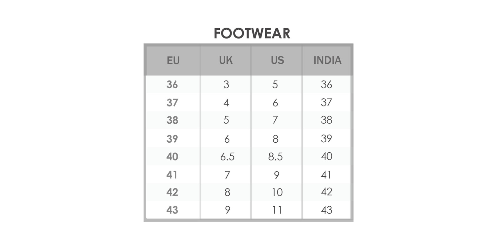Footer Size Chart